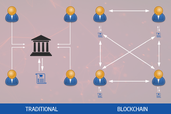 What is blockchain technology and how it works?