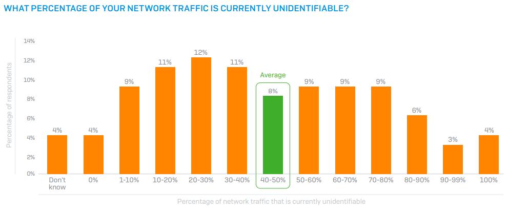 Dirty Secrets of Network Firewalls
