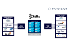 Instaclustr Announces Apache Kafka Managed Service