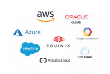 Equinix Cloud Exchange Fabric