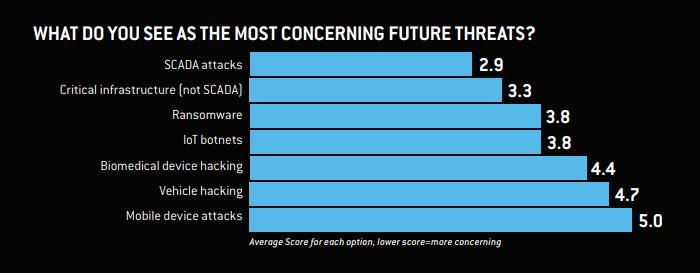Nuix Black report 2018-future threats