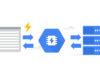 Cloud Memorystore for Redis