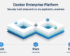 Docker Enterprise 3.0