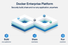 Docker Enterprise 3.0
