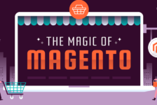 Fun Magento Facts for an Aspiring Retailer