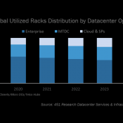 datacenter capacity