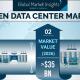 green data centers