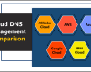best cloud DNS providers comparison