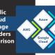 cloud storage providers comparison