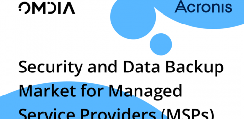 Data Backup Market for MSPs