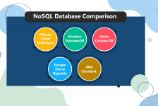 NoSQL Database Comparison
